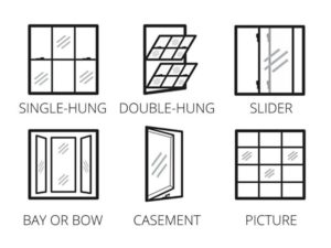 window style guide from expert installer Green Eco Solutions